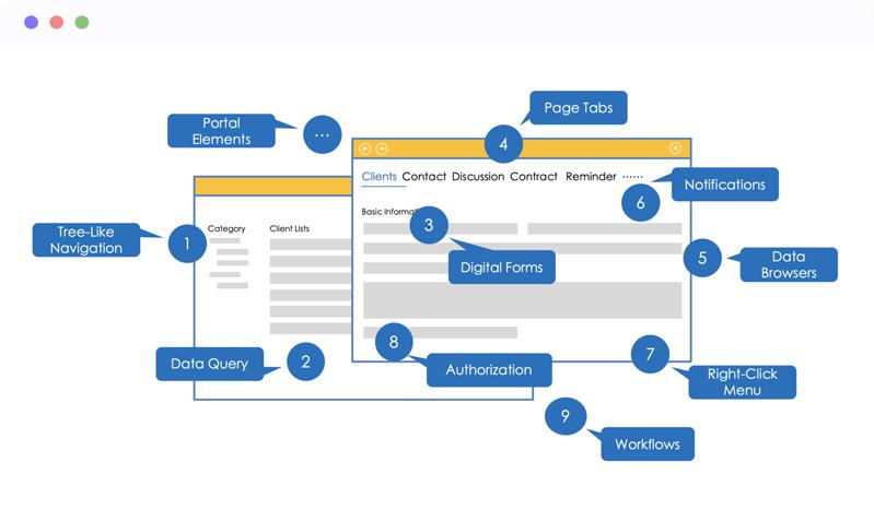 low code business process management